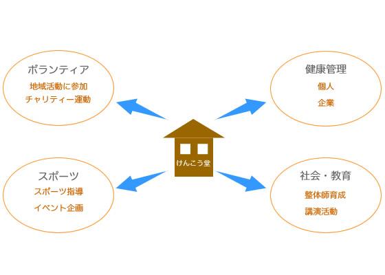 shop_info1